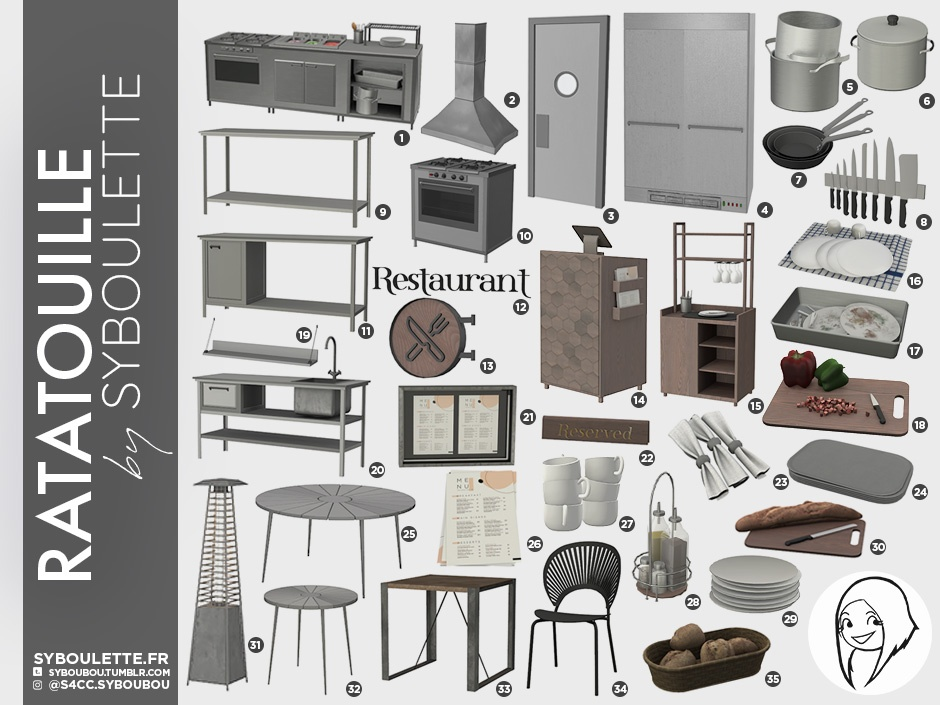 Ratatouille set preview8